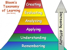 Develop learning and thinking skills by employing Bloom's taxonomy and challenge students to move from the most basic skills (remembering) to more complex learning which leads to higher order thinking (creating).