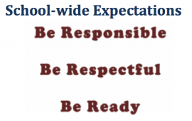 School-wide expectations are specific, positively stated behaviours that are desired of all in the school community.