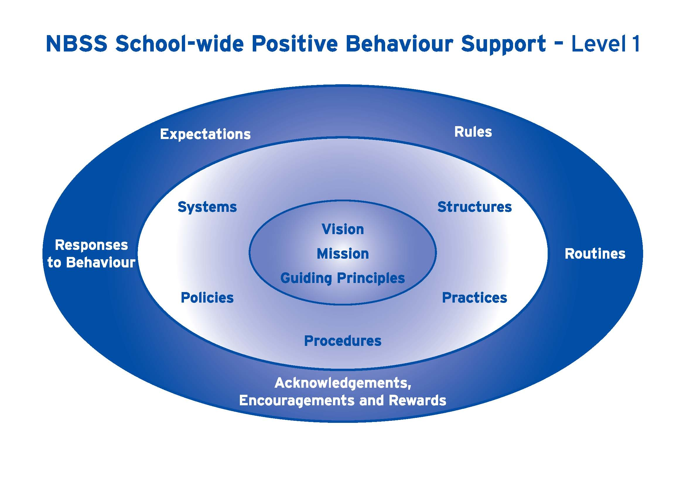 positive behaviour 1 Who is eligible for our services pbs corp serves children and adults with behavioral challenges typically, we support individuals who require assistance in.