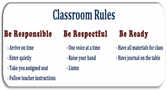 ground rules for classroom behaviour